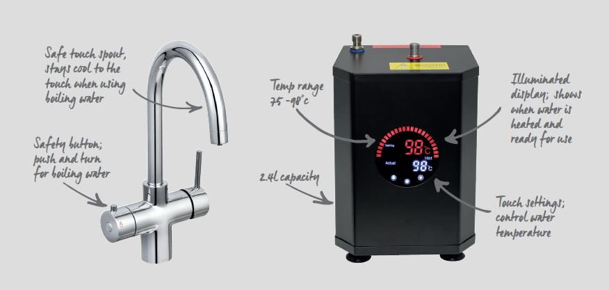 Tap and tank features and benefits