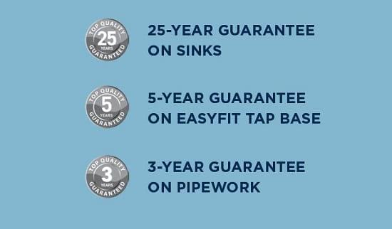 Kitchen sink guarantees