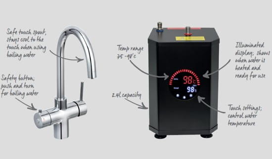 Rapid Hot water tap