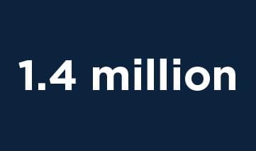 1.4 million